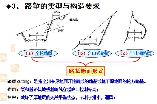 《路基路面工程》课程讲义1139页PPT(附图丰富)_5