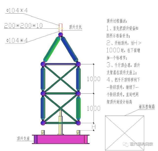 大跨度煤棚焊接球网架液压顶升施工技术_8