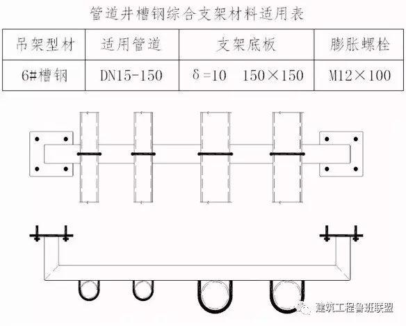 管道安装中常用的支吊架如何选用?_12