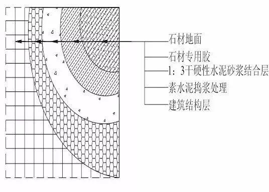 史上最全的装修工程施工工艺标准,地面墙面吊顶都有!_3