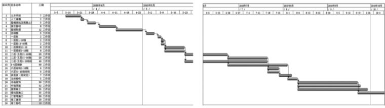 基于4D-BIM的教学楼项目施工组织管理的设计与应用