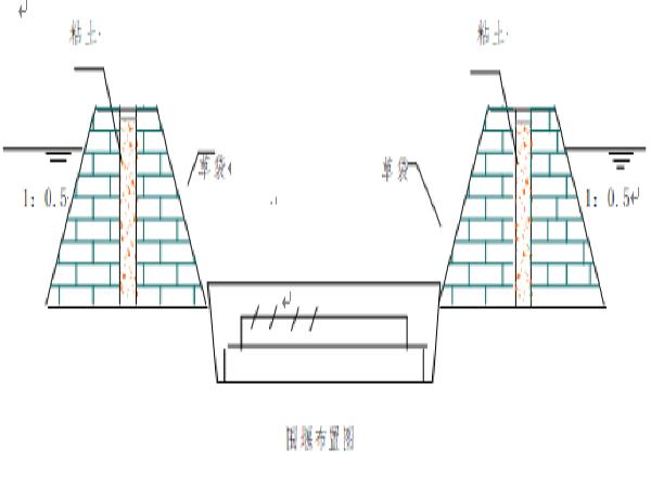 凤林西路延伸景观桥工程施工组织设计