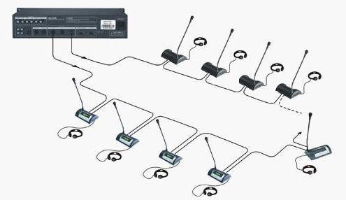 会议音响系统方案