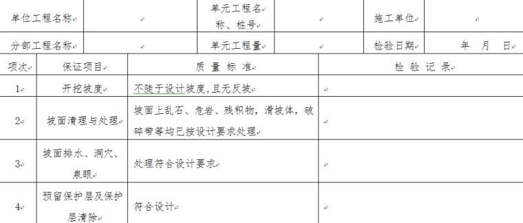 农村饮水安全工程项目划分表