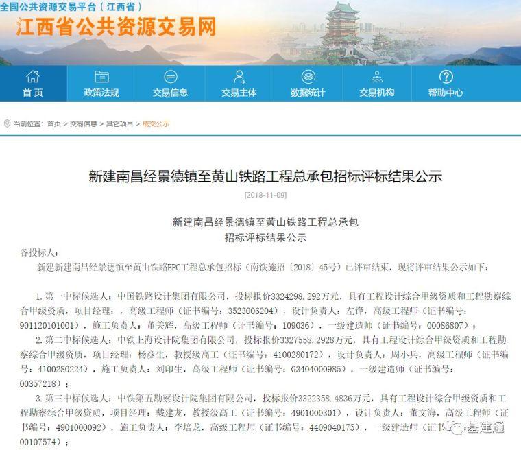 中国高铁史上最大EPC工程总承包再破新纪录!