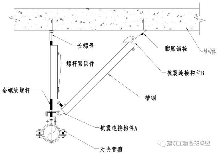 大弧度大管径管道如何制作施工?_14