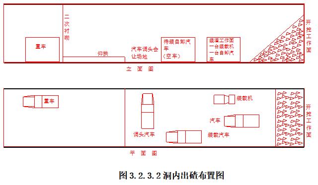 公路改建工程隧道出渣运输安全专项施工方案(word,45页)