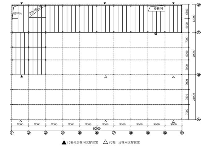 轻钢厂房内带夹层框架结构体系设计方法论文