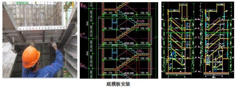 万科拉片式铝模板工程专项施工方案揭秘!4天一层,纯干货!_40