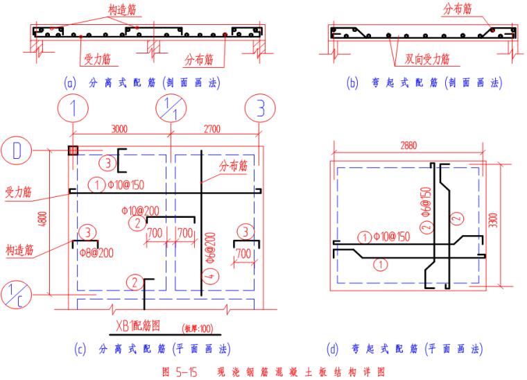 房屋结构施工图识图(PPT,152页)_6