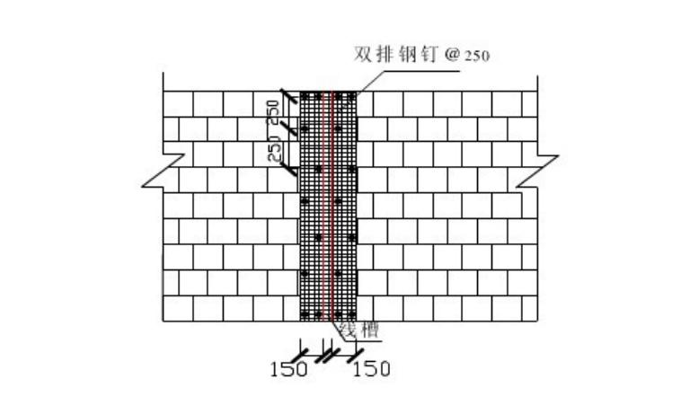 [江西]商住楼及地下室工程粉刷工程施工方案