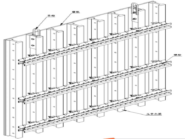 [贵州]大跨度连续刚构桥液压自爬模技术应用