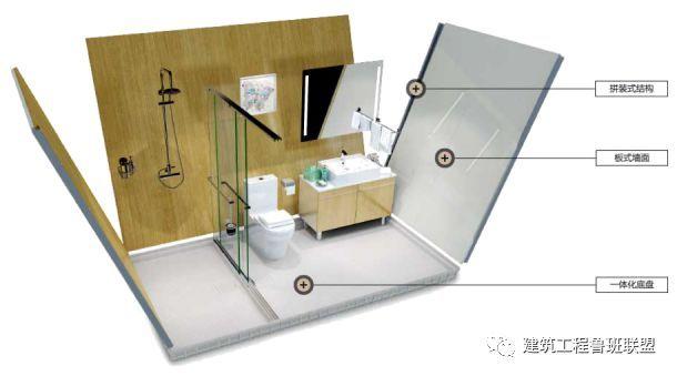 新技术!不降板装配式集成卫生间