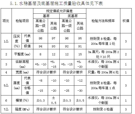 [甘肃]公路隧道工程实施性施工组织设计(388页,图文丰富)_12