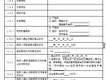 [青岛]PPP项目公开招标文件(共56页)