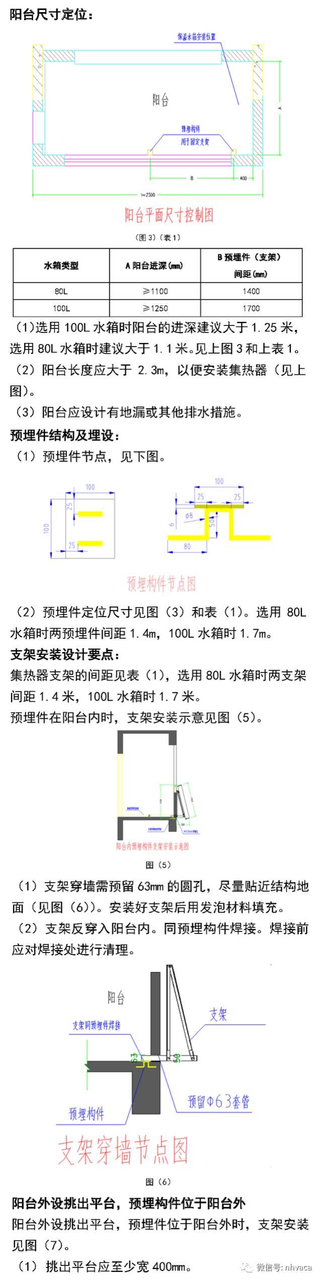 阳台壁挂太阳能热水器设计安装手册_3