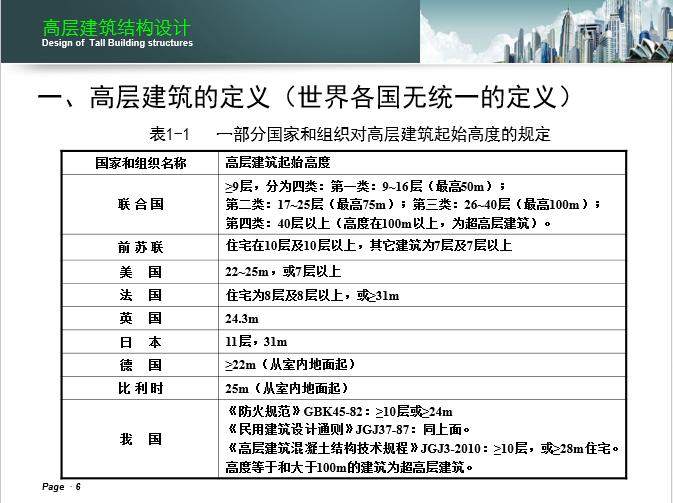 湖南大学-高层建筑结构设计课件_2