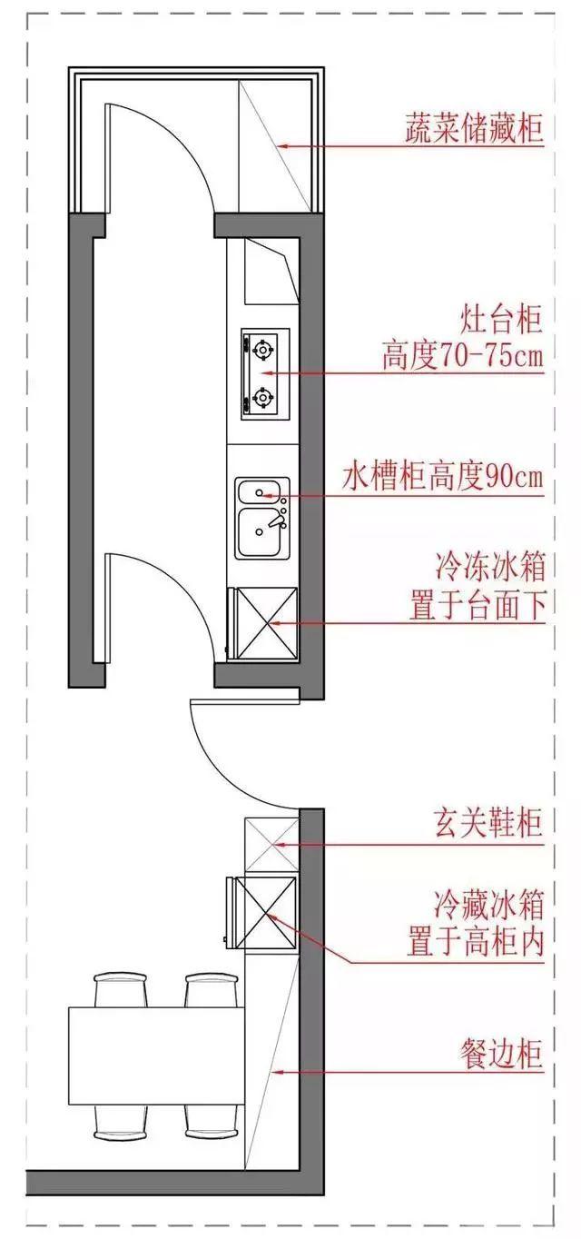 u型厨房橱柜尺寸资料下载-厨房装修5种布局方式+11个装修技巧,深入骨髓的实用秘籍!