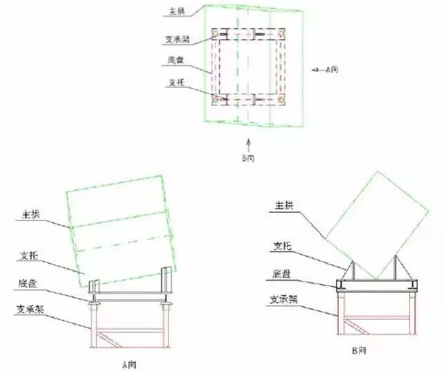 大跨度拱形钢结构安装施工工法_10