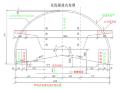 隧道浅埋暗挖法施工技术(PPT版,共61页)