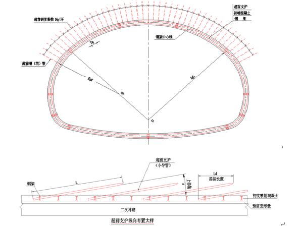 隧道洞身开挖及初支施工安全方案(36页)