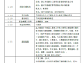 【平阳】某文化中心装饰工程EPC项目招标文件(共92页)