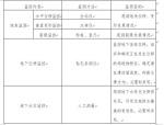 路基高边坡工程安全专项施工方案Word版(共21页)