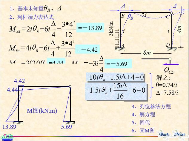 结构力学-位移法_21