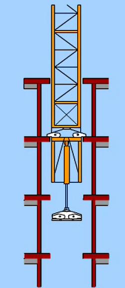 爬升式塔式起重机的爬升过程动画演示