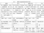"""中国古代建筑""""活化石""""——徐宿连大叉手传统建筑技艺特色(上)"""