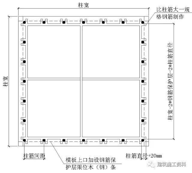 水平、竖向钢筋定位柱箍,定位卡具_6