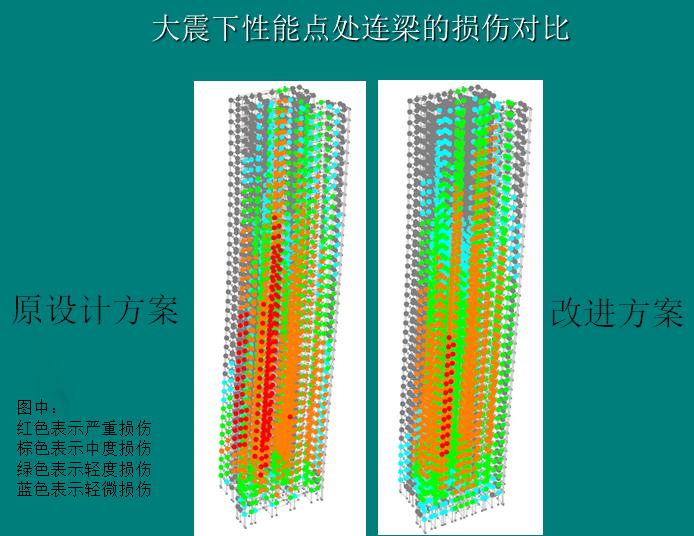关于大幅度放宽结构层间位移角的再讨论(2017.6.29)_7