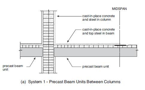 装配式混凝土结构在新西兰(上)_4
