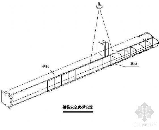 某钢结构厂房吊装安全专项方案
