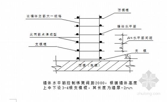 旋挖钻孔灌注桩接桩专项施工方案