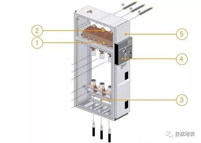 这份10KV配电室精讲也太全了吧!高低压、直流设备、电缆、接地系