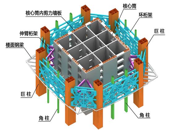 钢结构深化设计方案-广州东塔(word,15页)