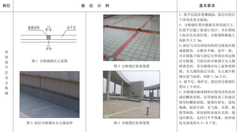 屋面工程做法推荐