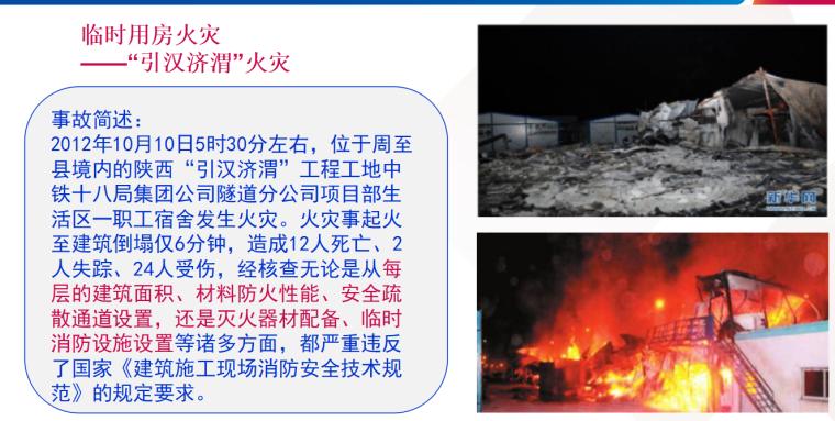 【中国电建】建筑工程消防安全培训(共94页)_2