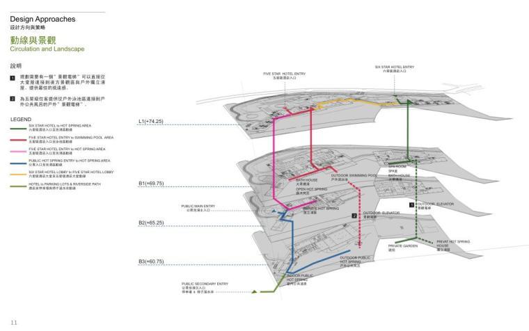 [台湾]礁溪悦来大饭店景观规划设计文本(77页)_8