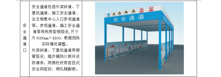 北京万科项目绿色施工科技示范工程实施方案