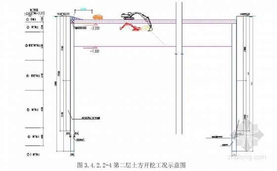 [上海]高层商业办公楼总承包施工组织设计(技术标白玉兰奖)-第二层土方开挖工况示意图