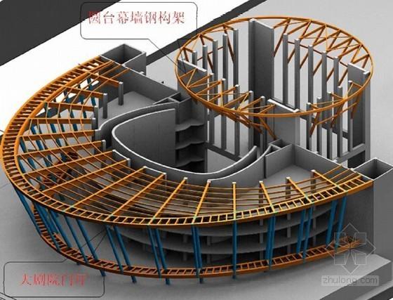 [江苏]超详细钢结构工程关键技术讲解(附流程图)