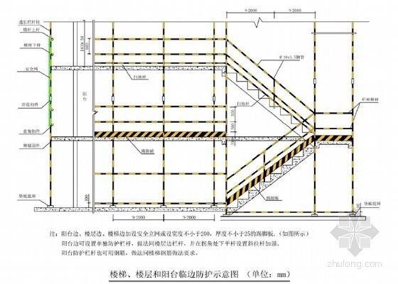 大型国企编制建筑工程施工现场临时设施管理标准(图文并茂)