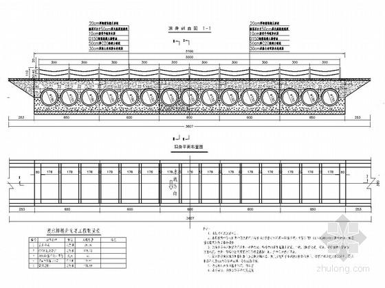 15孔D1.5米钢筋混凝土圆管漫水桥设计图