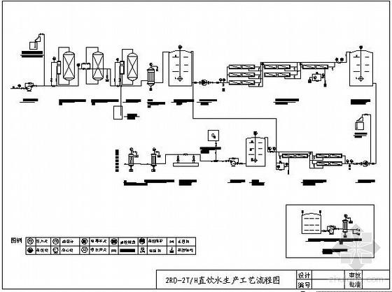 2RO-2T_H直饮水生产工艺流程图
