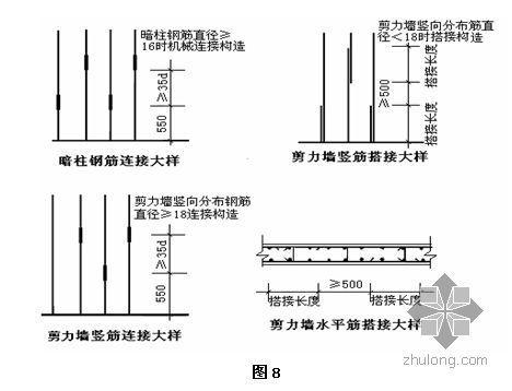 北京某住宅项目钢筋工程施工方案