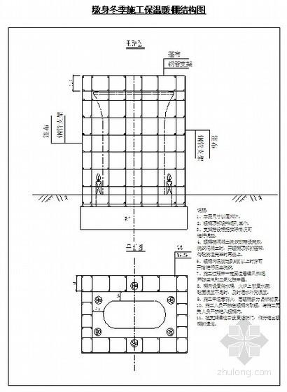 桥梁工程冬季施工方案(承台 连续梁 垫石)