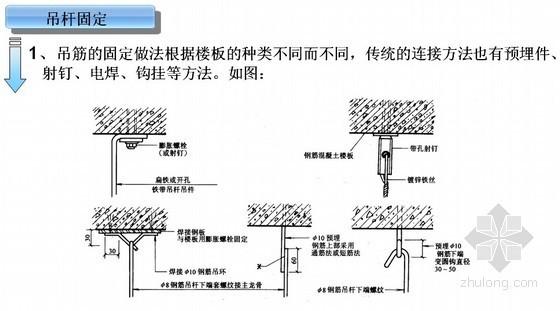 建筑装饰施工轻钢龙骨吊顶技术讲解(附图)
