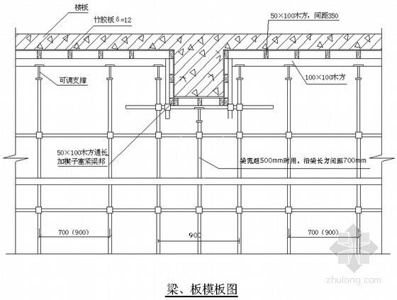 [北京]办公楼工程地下模板施工方案(计算书、组合钢模板)